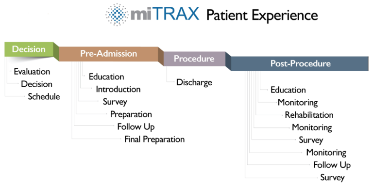 patient-experience-1
